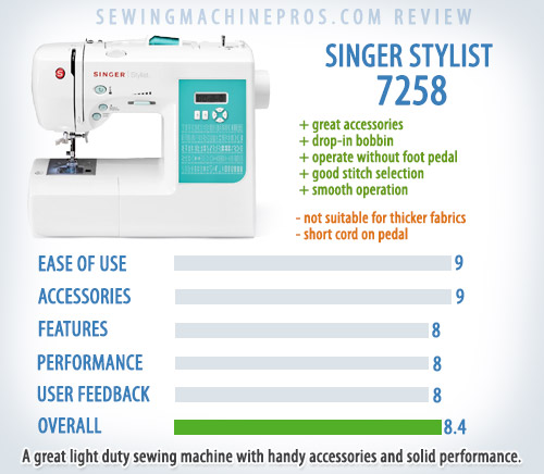 Singer 40 Review What You Need To Know Magnificent Singer Stylist 7258 Sewing Machine Reviews